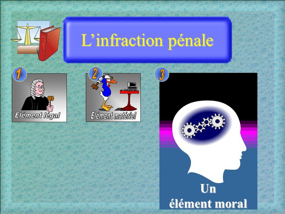 CLASSIFICATION DES INFRACTIONS CRIMECRIME DELITDELIT CONTRAVENTIONCONTRAVENTION