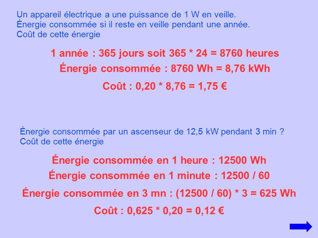 Un appareil électrique a une puissance de 1 W en veille. Énergie consommée si il reste en veille pendant une année. Coût de cette énergie 1 année : 36