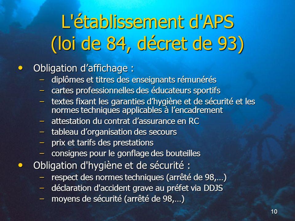 10 L'établissement d'APS (loi de 84, décret de 93) Obligation daffichage : Obligation daffichage : –diplômes et titres des enseignants rémunérés –cart