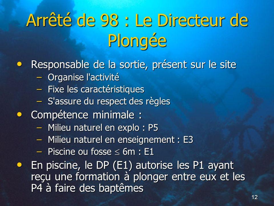 12 Arrêté de 98 : Le Directeur de Plongée Responsable de la sortie, présent sur le site Responsable de la sortie, présent sur le site –Organise l'acti