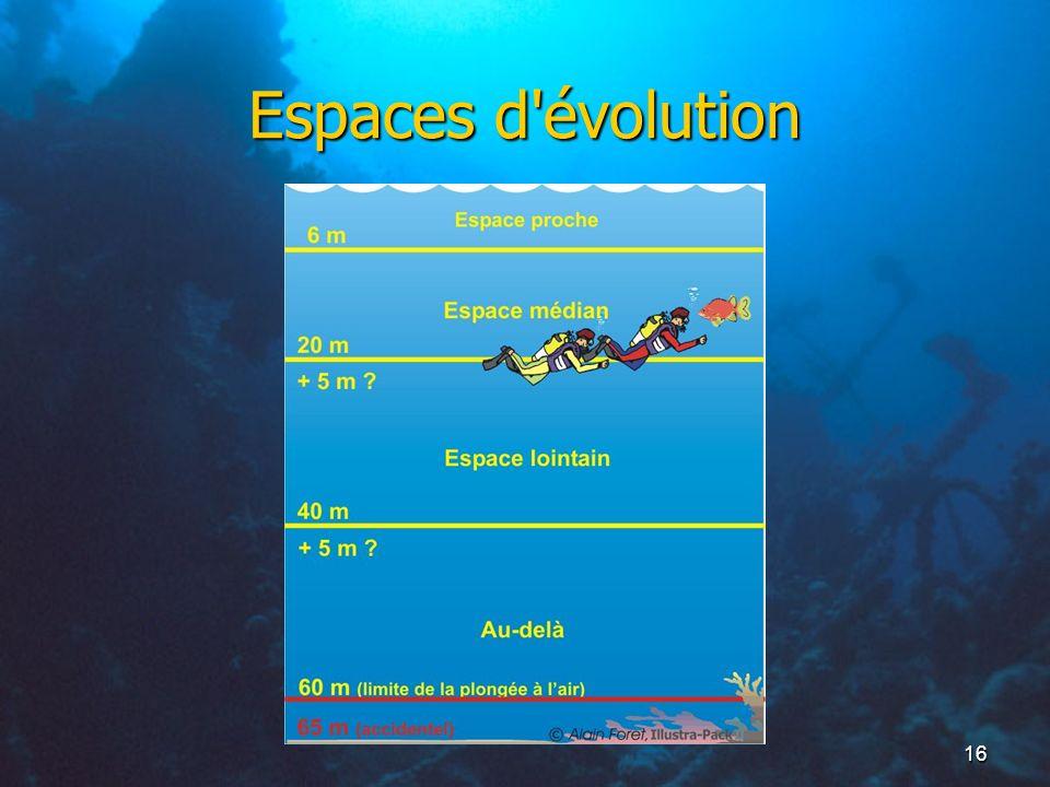 16 Espaces d'évolution