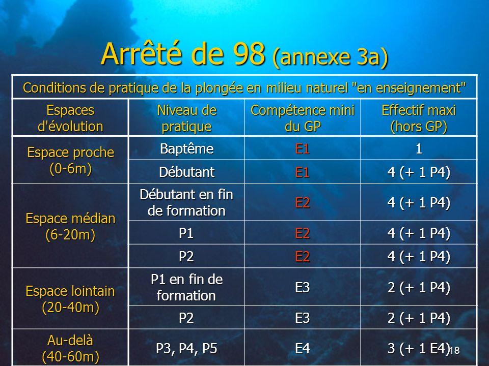 18 Arrêté de 98 (annexe 3a) Conditions de pratique de la plongée en milieu naturel