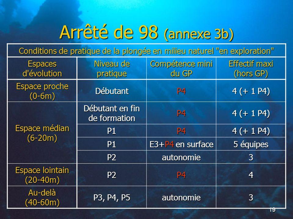 19 Arrêté de 98 (annexe 3b) Conditions de pratique de la plongée en milieu naturel
