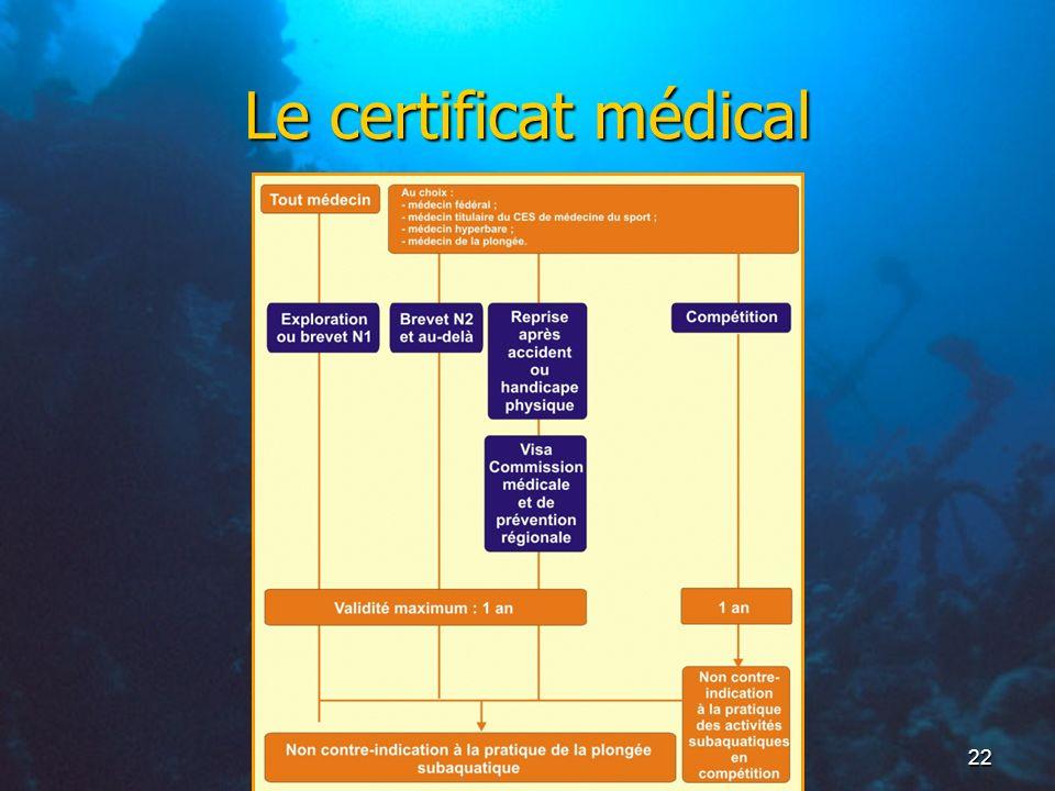 22 Le certificat médical
