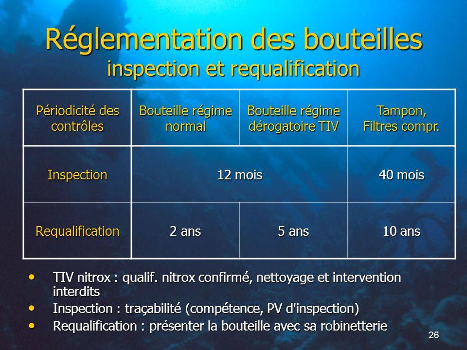 26 Réglementation des bouteilles inspection et requalification TIV nitrox : qualif. nitrox confirmé, nettoyage et intervention interdits TIV nitrox :