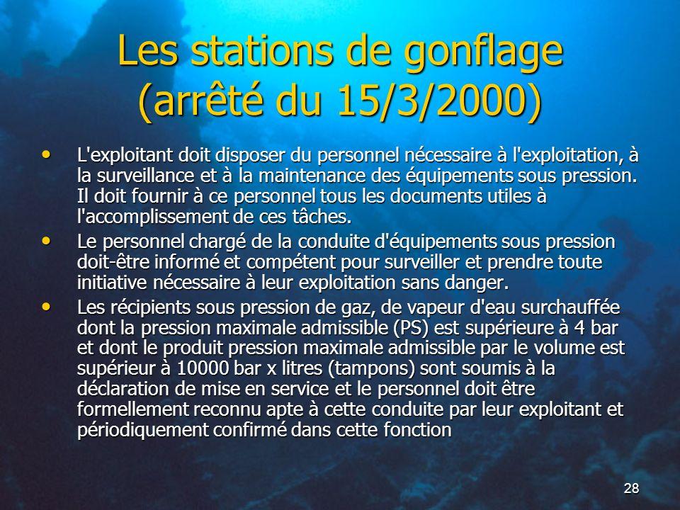 28 Les stations de gonflage (arrêté du 15/3/2000) L'exploitant doit disposer du personnel nécessaire à l'exploitation, à la surveillance et à la maint