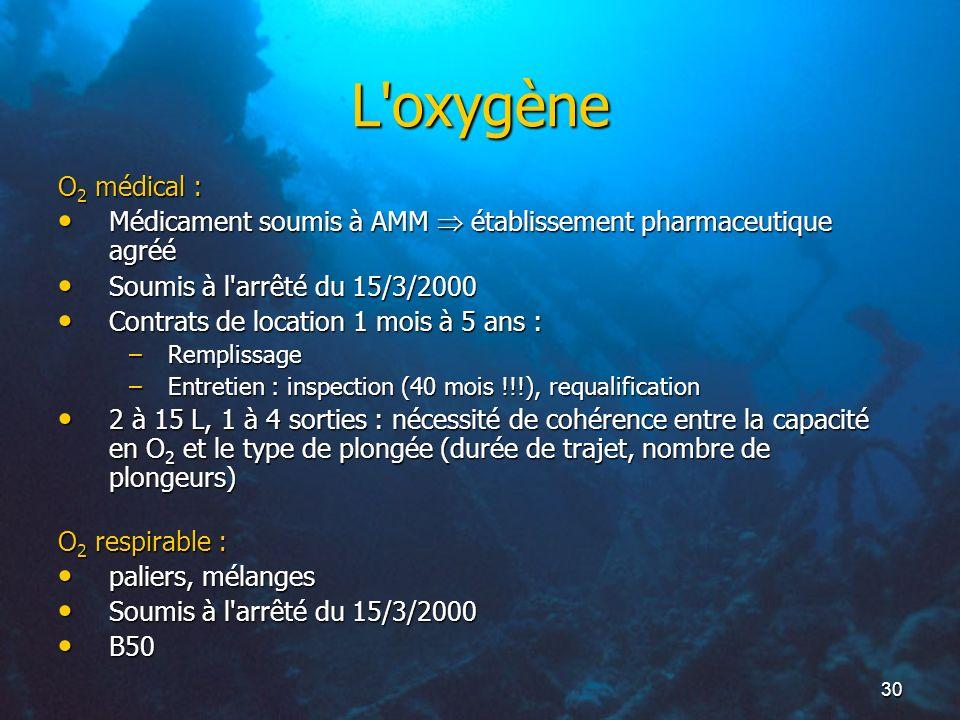30 L'oxygène O 2 médical : Médicament soumis à AMM établissement pharmaceutique agréé Médicament soumis à AMM établissement pharmaceutique agréé Soumi