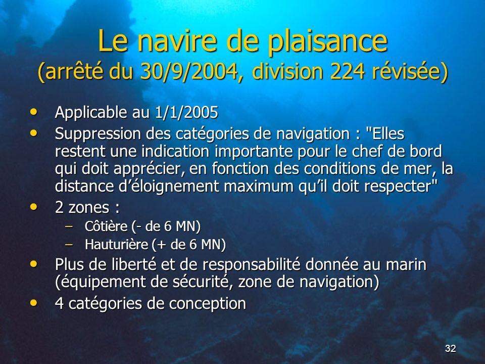 32 Le navire de plaisance (arrêté du 30/9/2004, division 224 révisée) Applicable au 1/1/2005 Applicable au 1/1/2005 Suppression des catégories de navi