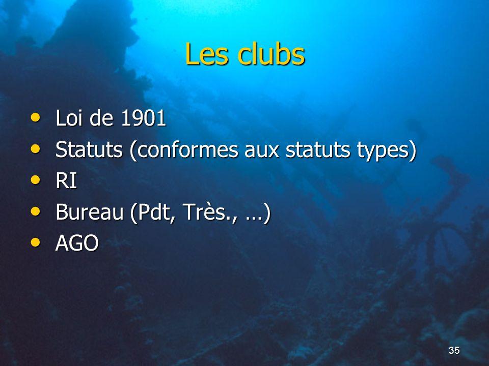 35 Les clubs Loi de 1901 Loi de 1901 Statuts (conformes aux statuts types) Statuts (conformes aux statuts types) RI RI Bureau (Pdt, Très., …) Bureau (