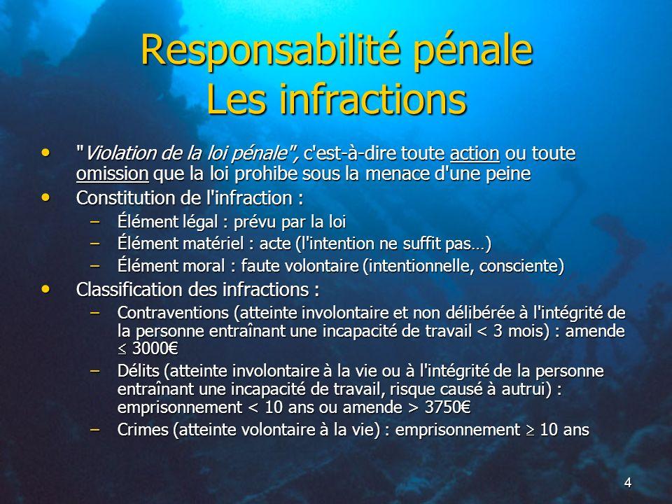 4 Responsabilité pénale Les infractions