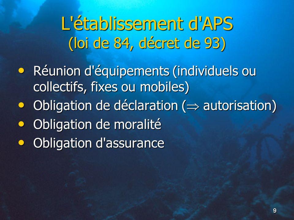 9 L'établissement d'APS (loi de 84, décret de 93) Réunion d'équipements (individuels ou collectifs, fixes ou mobiles) Réunion d'équipements (individue