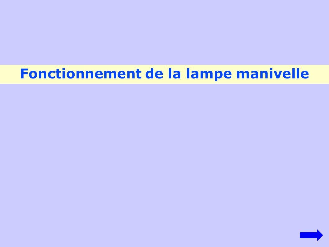 Fonctionnement de la lampe manivelle