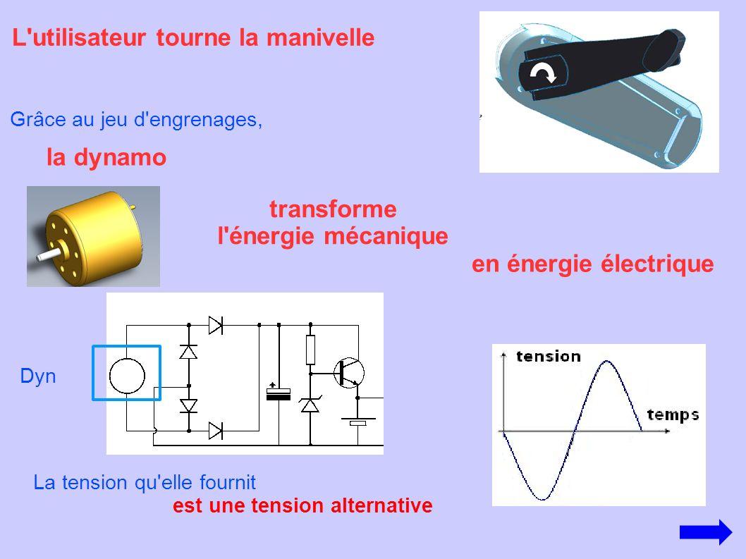L'utilisateur tourne la manivelle la dynamo transforme l'énergie mécanique en énergie électrique La tension qu'elle fournit est une tension alternativ