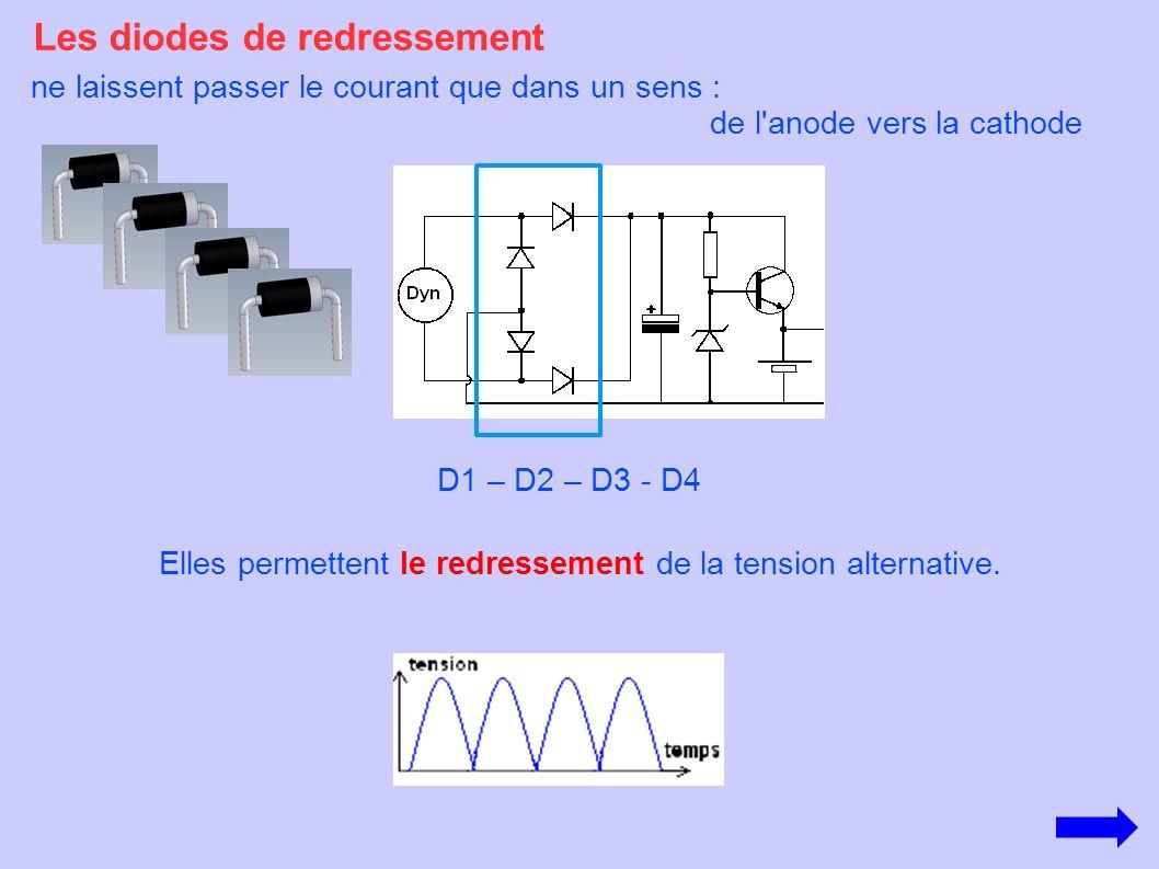 Les diodes de redressement ne laissent passer le courant que dans un sens : de l'anode vers la cathode Elles permettent le redressement de la tension
