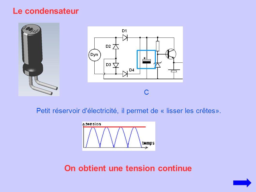 Le condensateur Petit réservoir d'électricité, il permet de « lisser les crêtes». On obtient une tension continue C