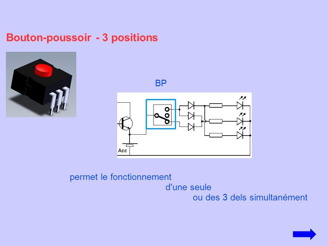 Bouton-poussoir - 3 positions permet le fonctionnement d'une seule ou des 3 dels simultanément BP