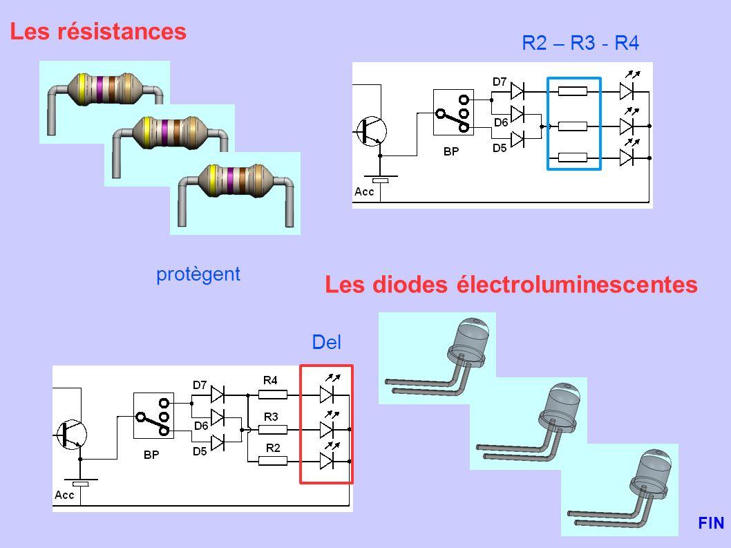 Les résistances protègent Les diodes électroluminescentes FIN R2 – R3 - R4 Del