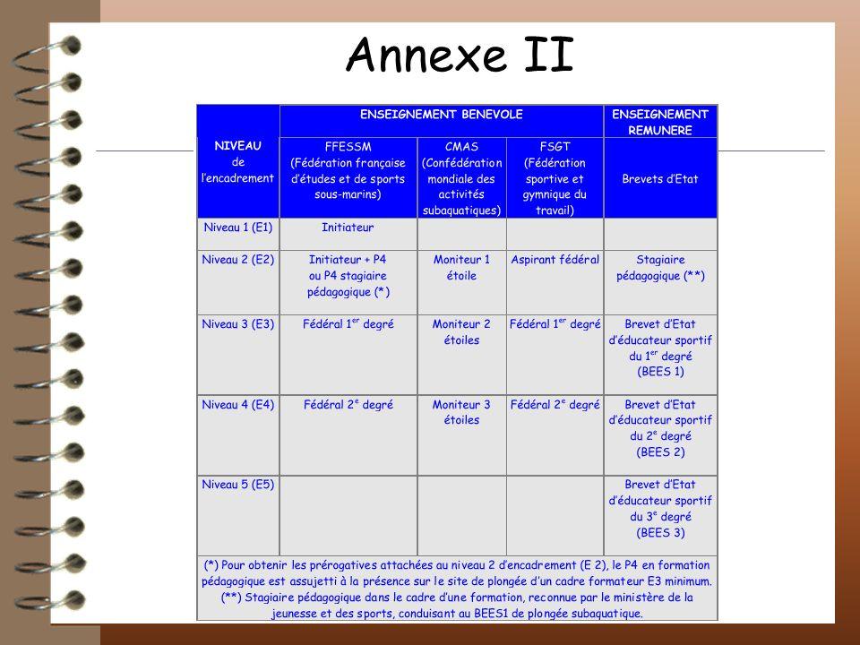 Eric Crambes MF1 - CD 54 Annexe II