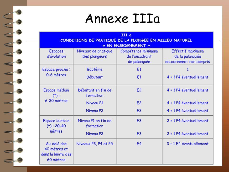 Eric Crambes MF1 - CD 54 Annexe IIIa