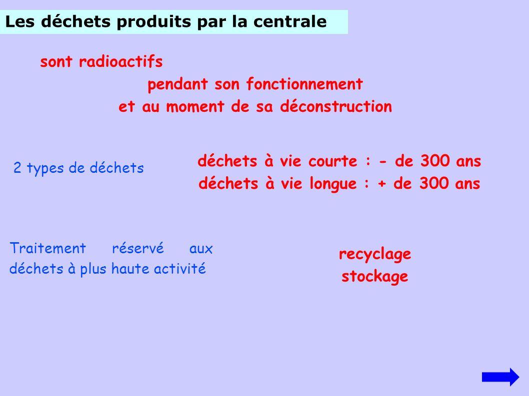 Les déchets produits par la centrale sont radioactifs pendant son fonctionnement et au moment de sa déconstruction 2 types de déchets déchets à vie co