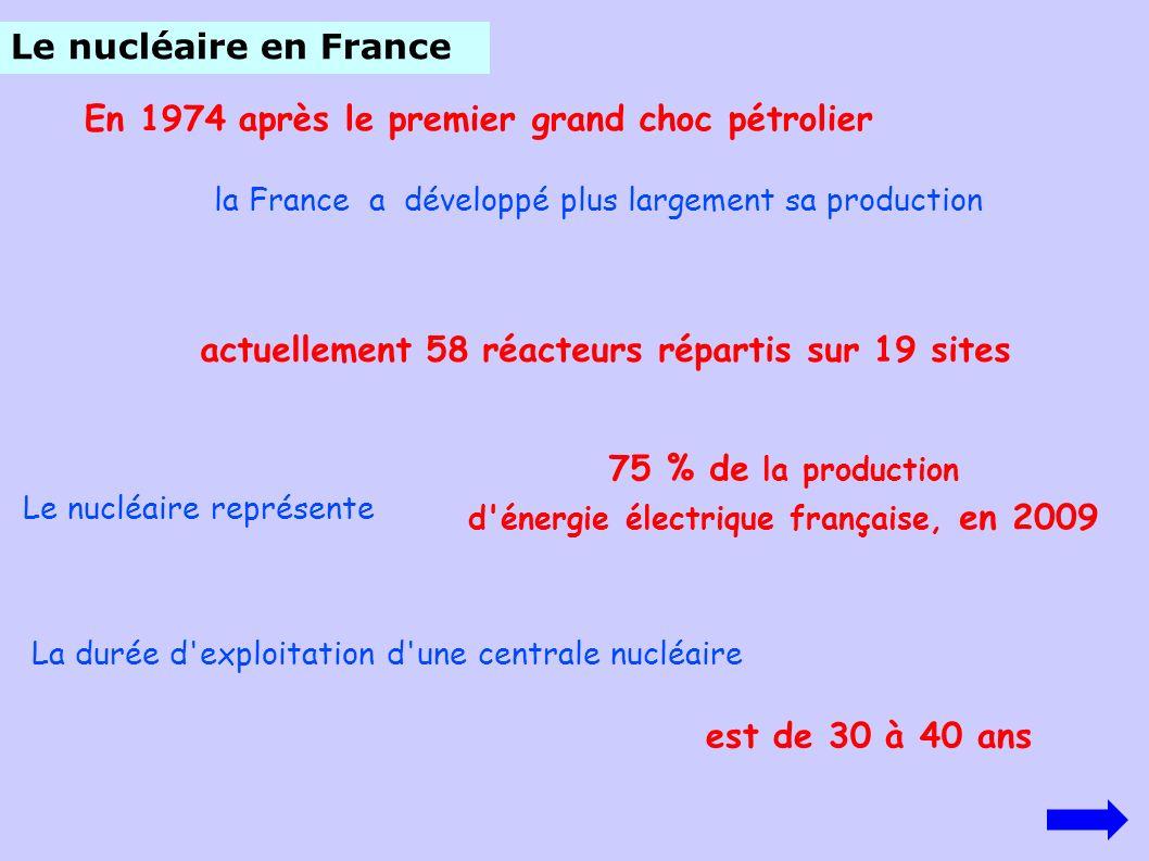 Le nucléaire en France En 1974 après le premier grand choc pétrolier actuellement 58 réacteurs répartis sur 19 sites La durée d'exploitation d'une cen