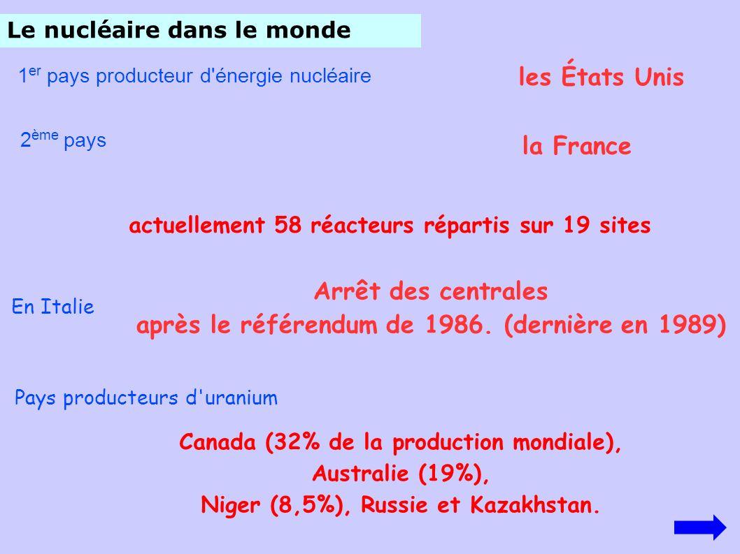 Le nucléaire dans le monde les États Unis actuellement 58 réacteurs répartis sur 19 sites Pays producteurs d'uranium En Italie 1 er pays producteur d'