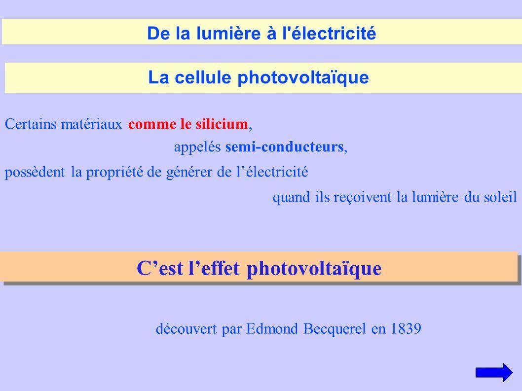 La cellule photovoltaïque De la lumière à l'électricité Certains matériaux comme le silicium, appelés semi-conducteurs, possèdent la propriété de géné