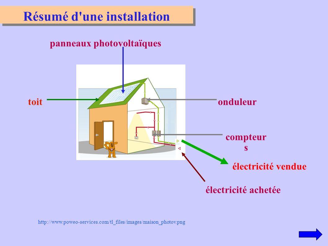 http://www.poweo-services.com/tl_files/images/maison_photov.png toit panneaux photovoltaïques onduleur compteur s électricité vendue électricité achet