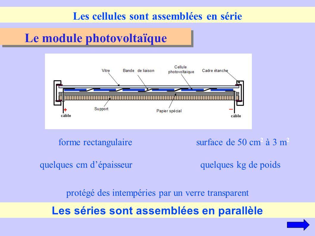 Le module photovoltaïque Les cellules sont assemblées en série forme rectangulaire quelques cm dépaisseur protégé des intempéries par un verre transpa