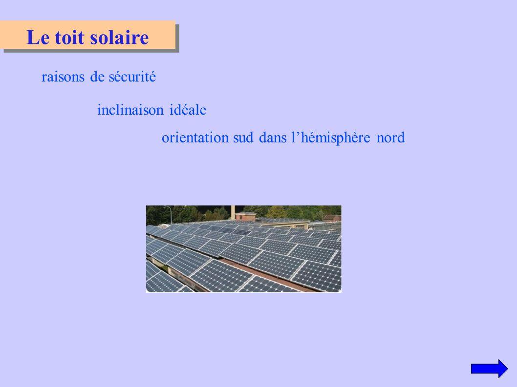 Le toit solaire orientation sud dans lhémisphère nord raisons de sécurité inclinaison idéale