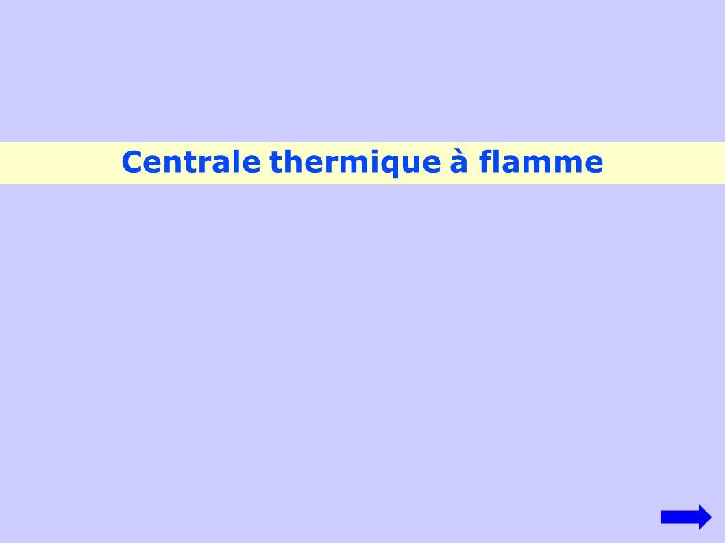 Centrale thermique à flamme