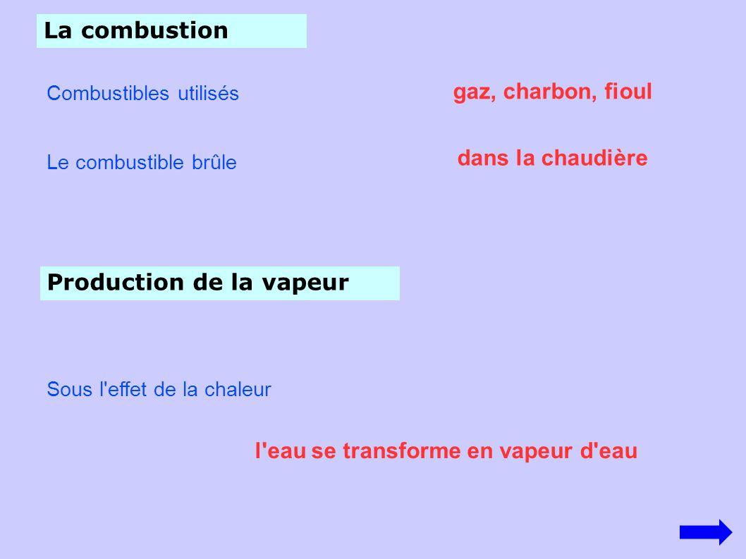 La combustion Combustibles utilisés gaz, charbon, fioul Le combustible brûle dans la chaudière Production de la vapeur Sous l'effet de la chaleur l'ea