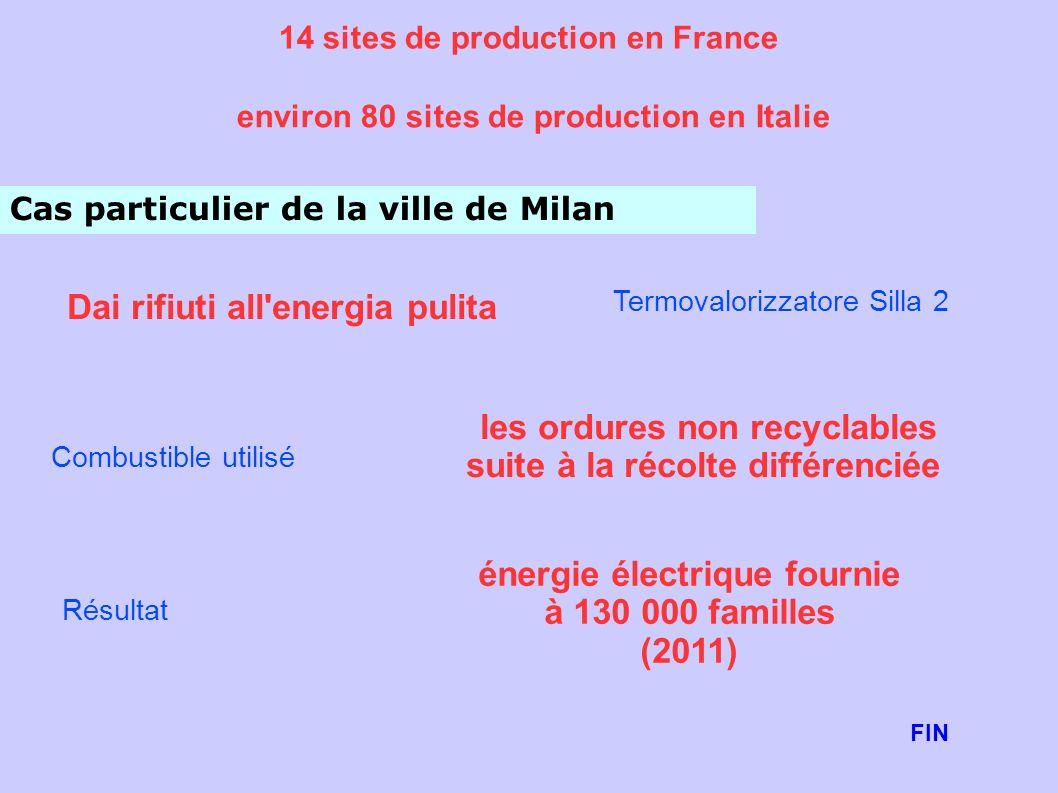 14 sites de production en France environ 80 sites de production en Italie Cas particulier de la ville de Milan Termovalorizzatore Silla 2 énergie élec