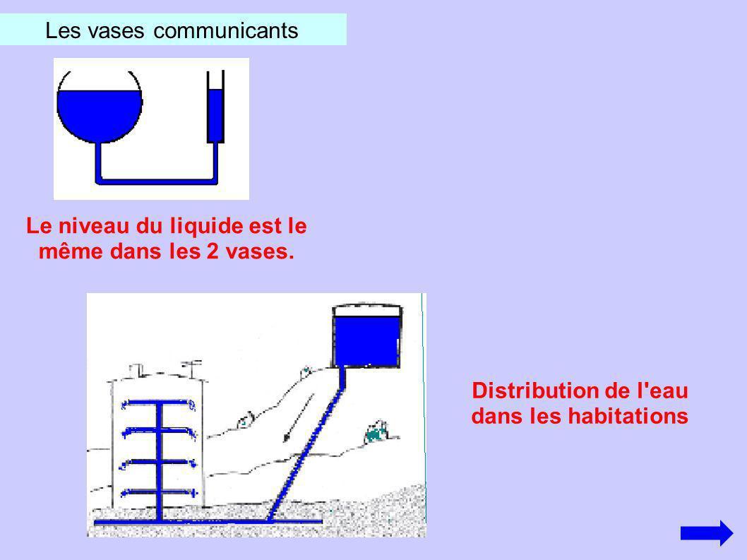 Les vases communicants Le niveau du liquide est le même dans les 2 vases. Distribution de l'eau dans les habitations