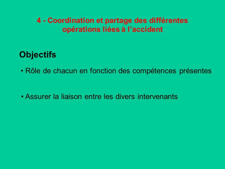 4 - Coordination et partage des différentes opérations liées à laccident Objectifs Rôle de chacun en fonction des compétences présentes Assurer la liaison entre les divers intervenants