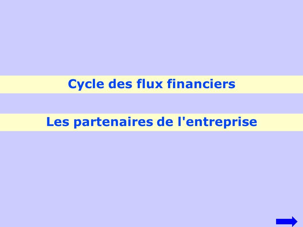 Cycle des flux financiers Les partenaires de l'entreprise