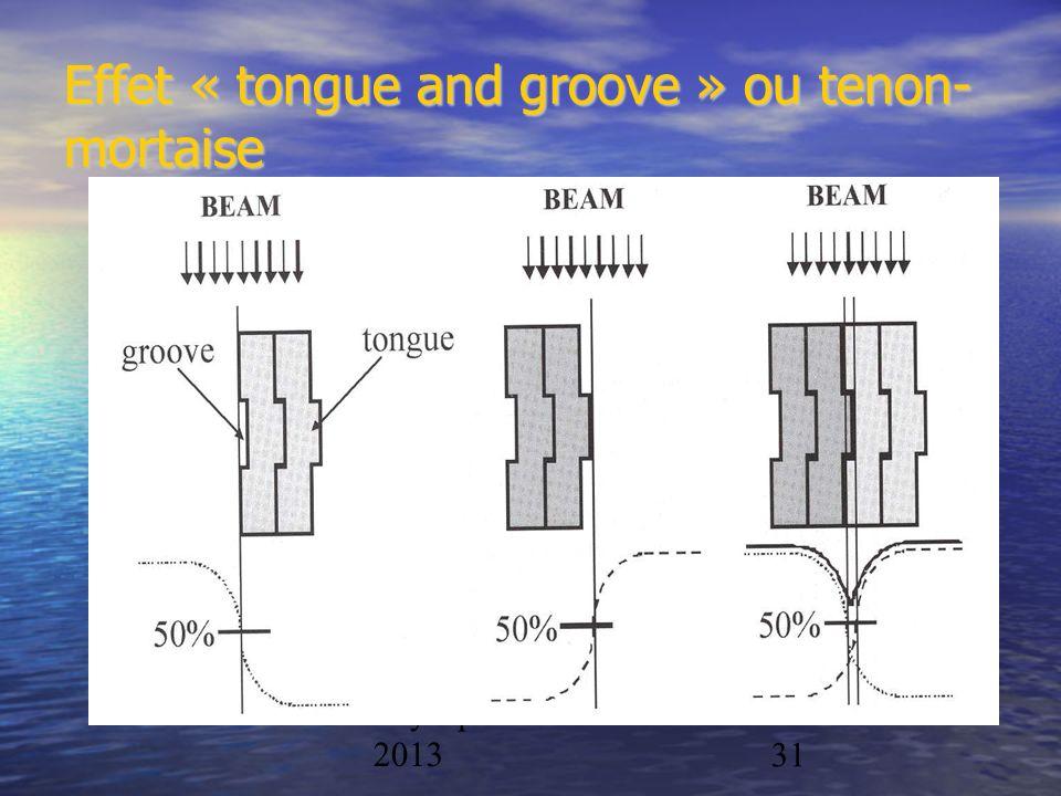 Physique/CAL 2012- 201331 Effet « tongue and groove » ou tenon- mortaise