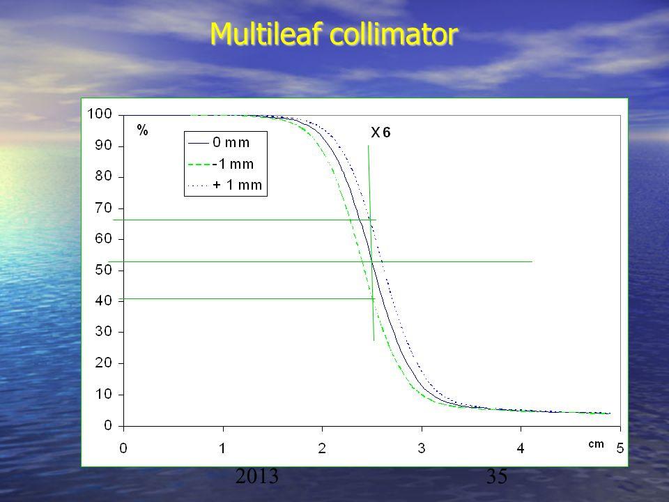 Physique/CAL 2012- 201335 Multileaf collimator