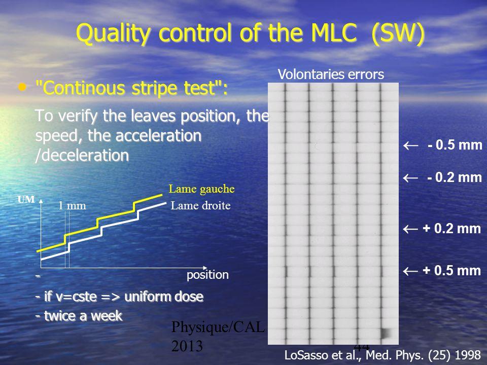 Physique/CAL 2012- 201344 - 0.5 mm + 0.5 mm - 0.2 mm + 0.2 mm Volontaries errors LoSasso et al., Med. Phys. (25) 1998