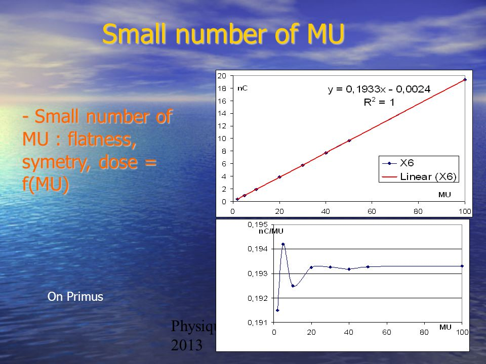 Physique/CAL 2012- 201348 Small number of MU - Small number of MU : flatness, symetry, dose = f(MU) On Primus