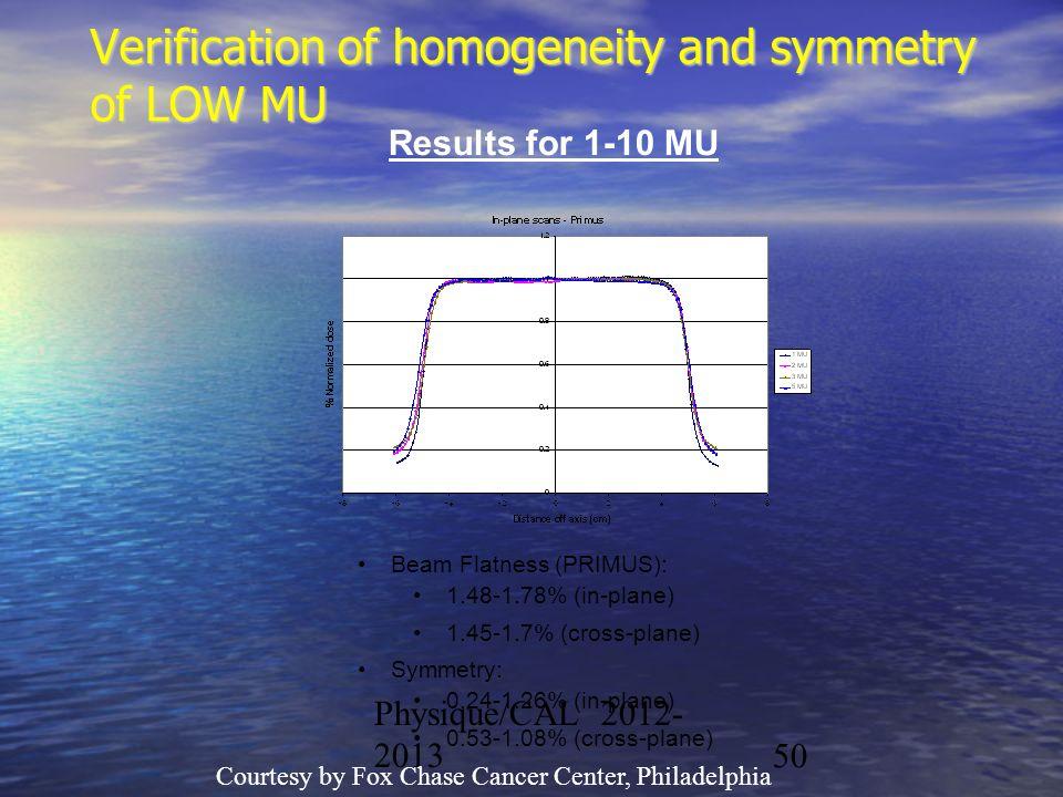 Physique/CAL 2012- 201350 Verification of homogeneity and symmetry of LOW MU Beam Flatness (PRIMUS): 1.48-1.78% (in-plane) 1.45-1.7% (cross-plane) Sym