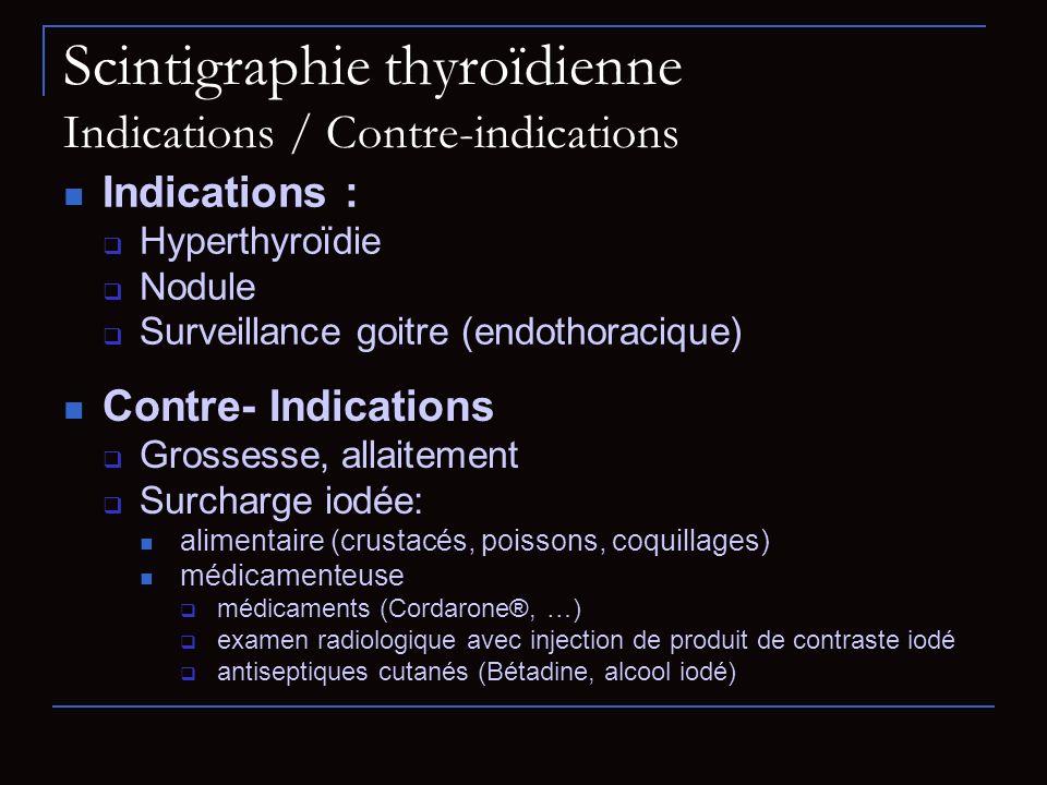 Scintigraphie thyroïdienne Indications / Contre-indications Indications : Hyperthyroïdie Nodule Surveillance goitre (endothoracique) Contre- Indicatio