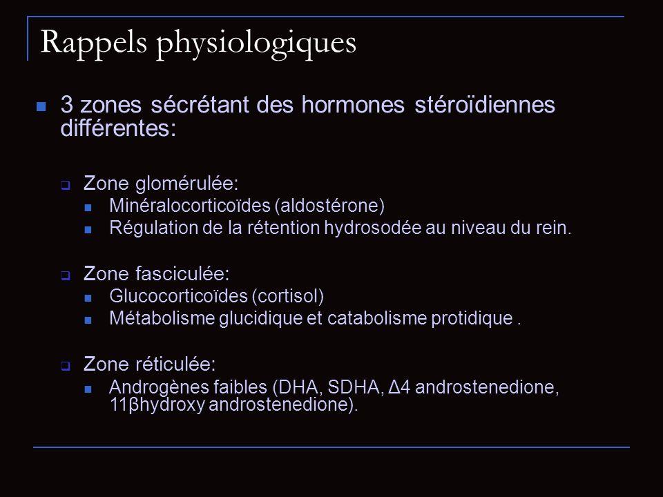 Rappels physiologiques 3 zones sécrétant des hormones stéroïdiennes différentes: Zone glomérulée: Minéralocorticoïdes (aldostérone) Régulation de la r