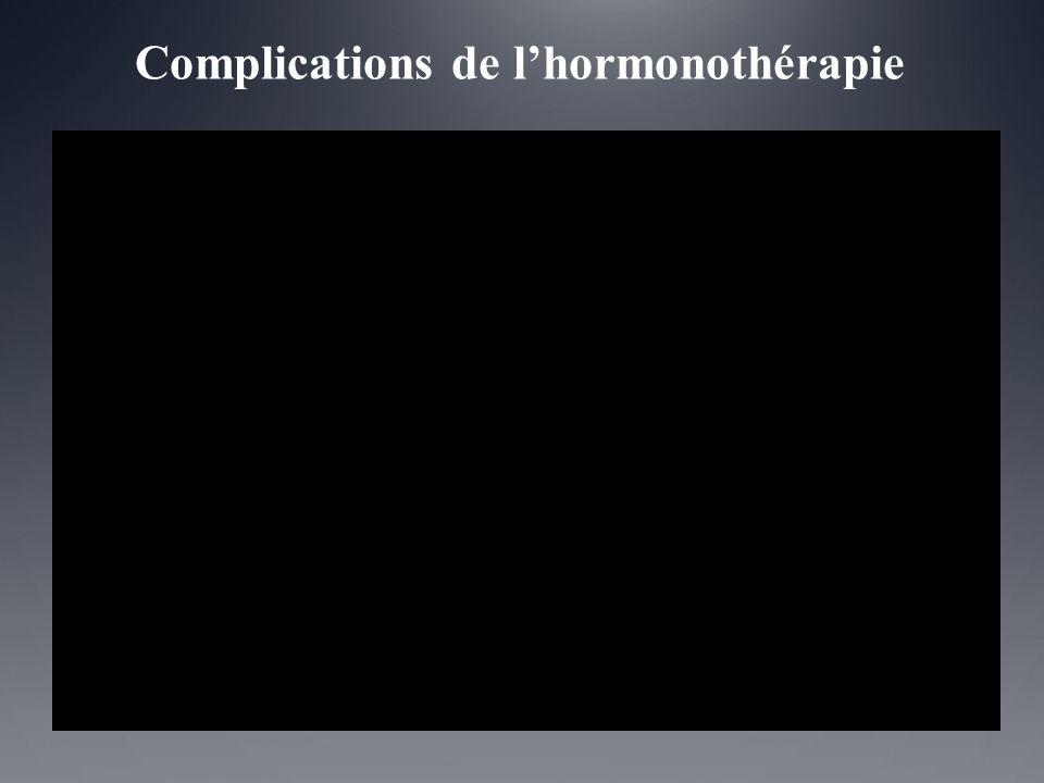 Complications de lhormonothérapie Immédiates Bouffées de chaleur Baisse de la libido, dysfonction érectile Prise de poids Anémie Asthénie..... Retardé
