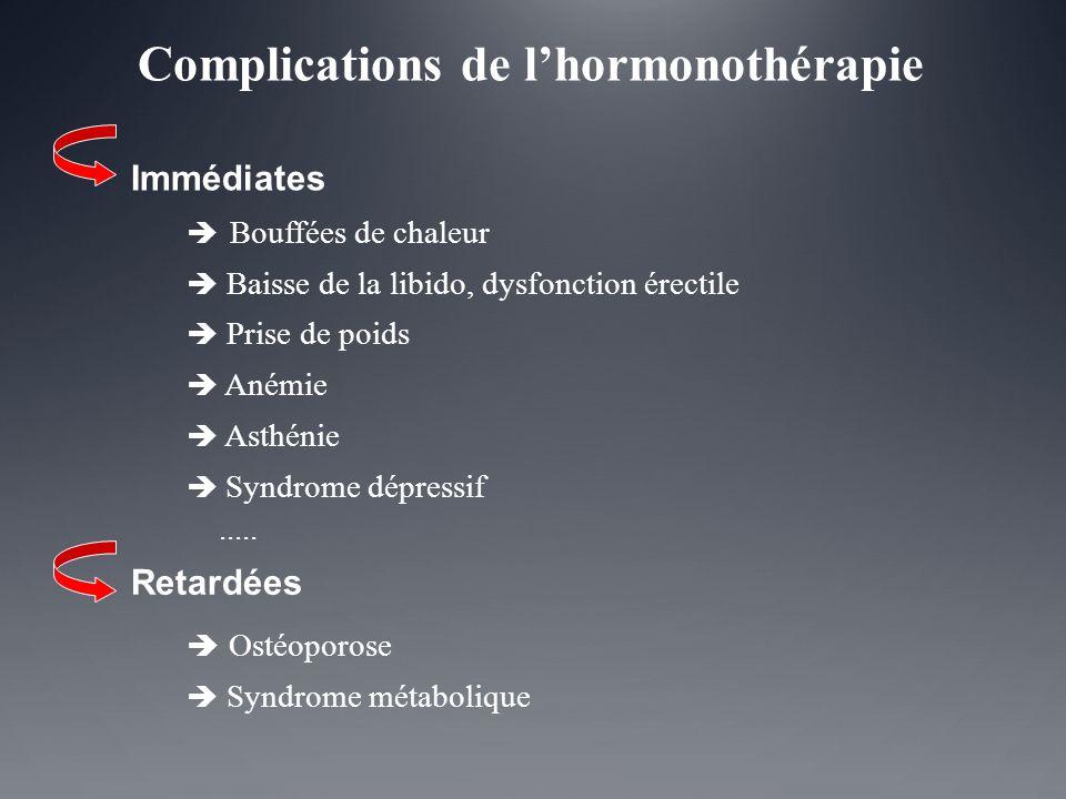 Complications de lhormonothérapie Immédiates Bouffées de chaleur Baisse de la libido, dysfonction érectile Prise de poids Anémie Asthénie Syndrome dép