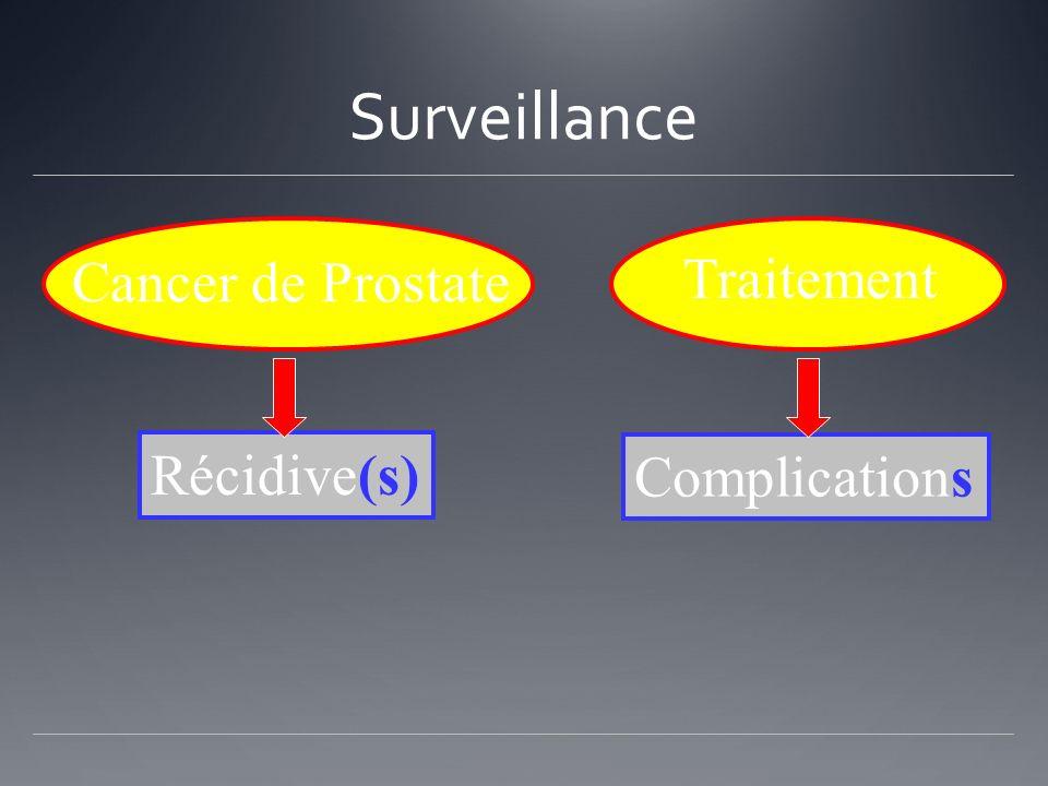 Surveillance Cancer de Prostate Traitement Récidive(s) Complications