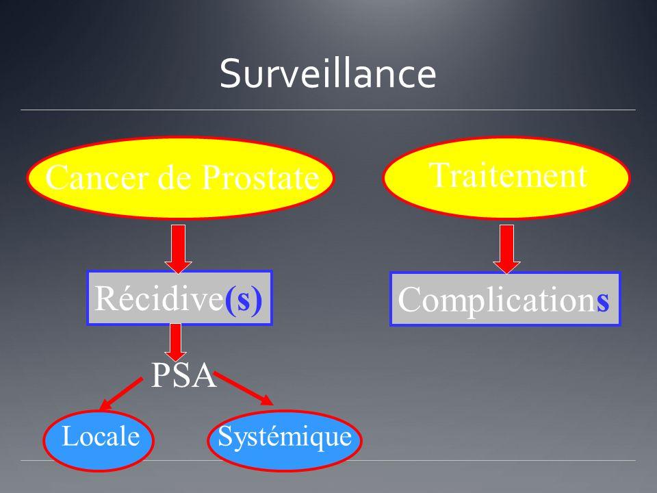 Surveillance Cancer de Prostate Traitement Récidive(s) Complications Locale PSA Systémique