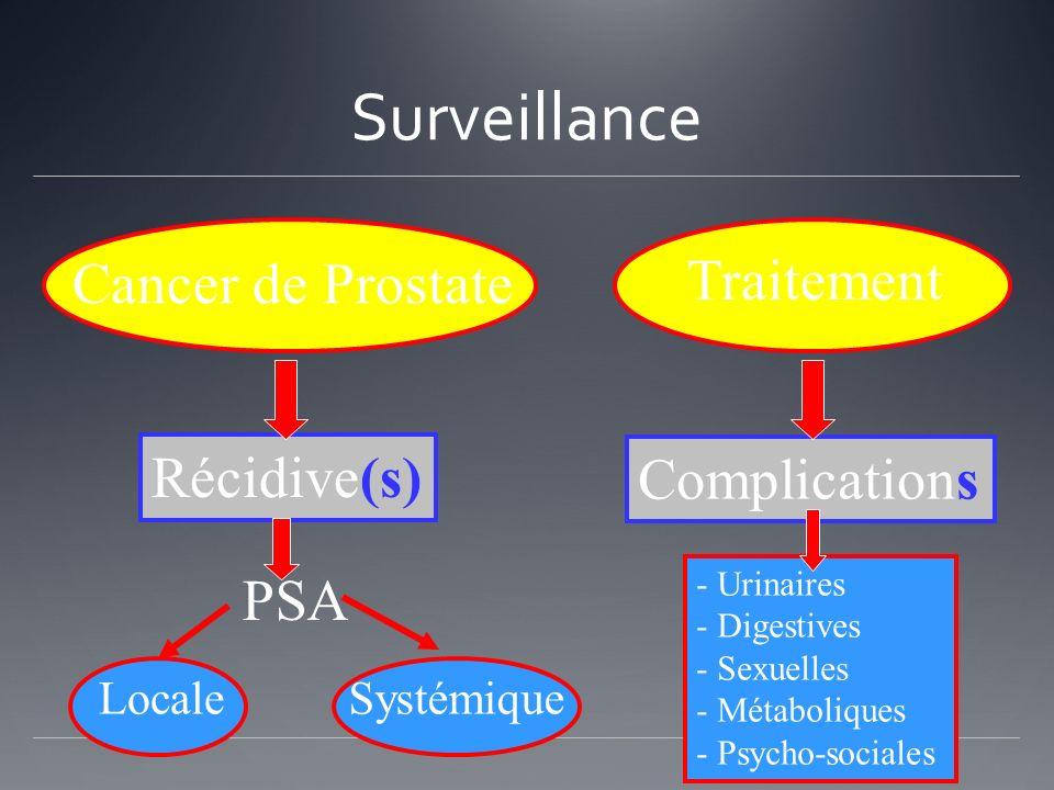 Surveillance Cancer de Prostate Traitement Récidive(s) Complications Locale PSA Systémique - Urinaires - Digestives - Sexuelles - Métaboliques - Psych