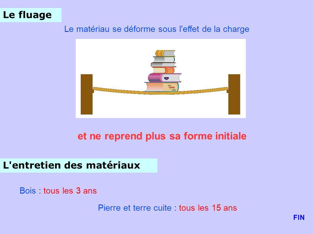 Le fluage L'entretien des matériaux Le matériau se déforme sous l'effet de la charge et ne reprend plus sa forme initiale Bois : tous les 3 ans Pierre