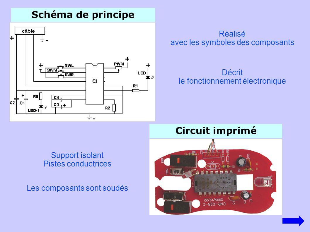 Schéma de principe Réalisé avec les symboles des composants Circuit imprimé Les composants sont soudés Décrit le fonctionnement électronique Support i